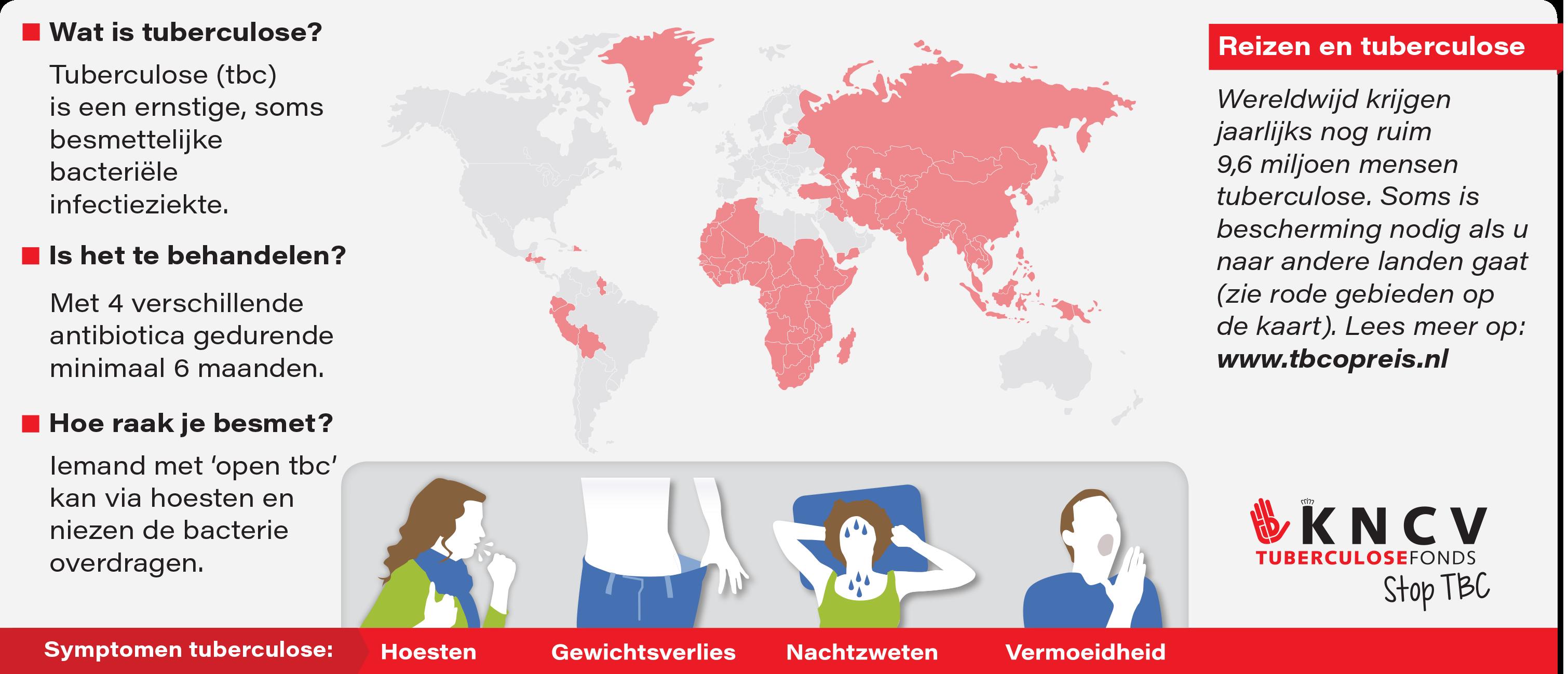 Reis Infographic Kncv Tuberculosefonds