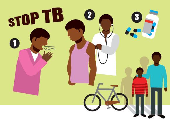 stop tbc illustratie