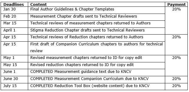 tor-instructional-designer-schedule